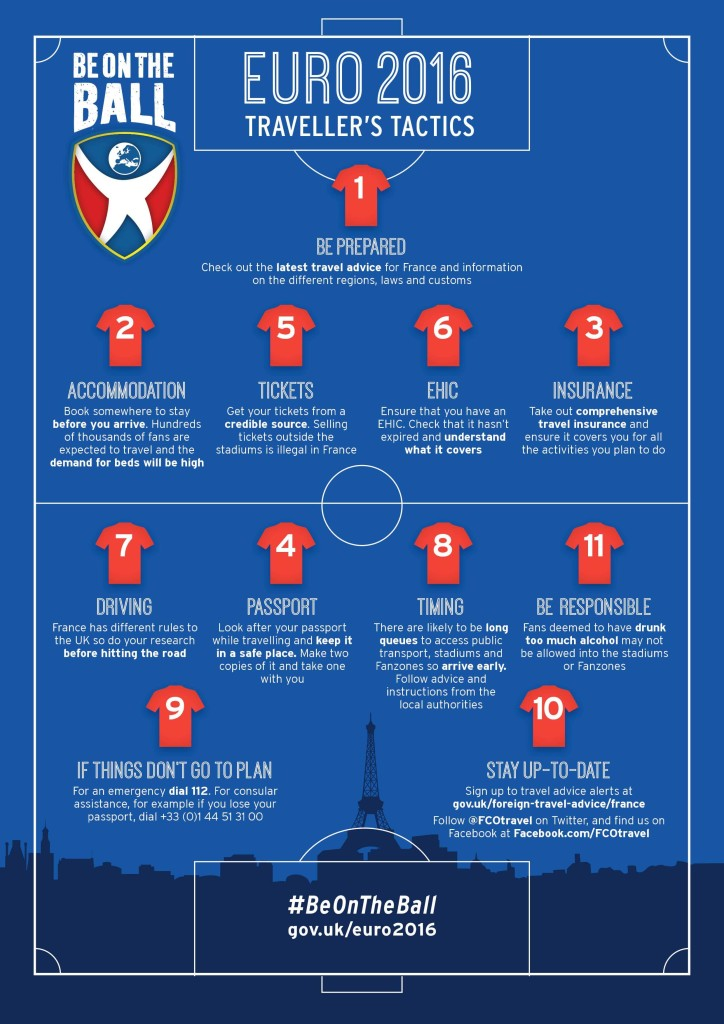 Be On The Ball For Euro 2016 With The FCO's Travel Advice